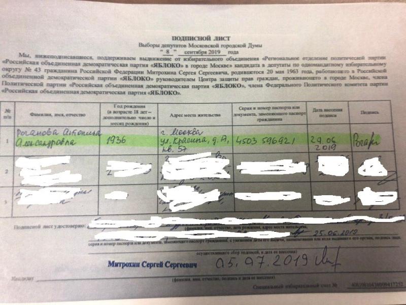Кандидат в Мосгордуму Митрохин «собирал» подписи у мертвых людей
