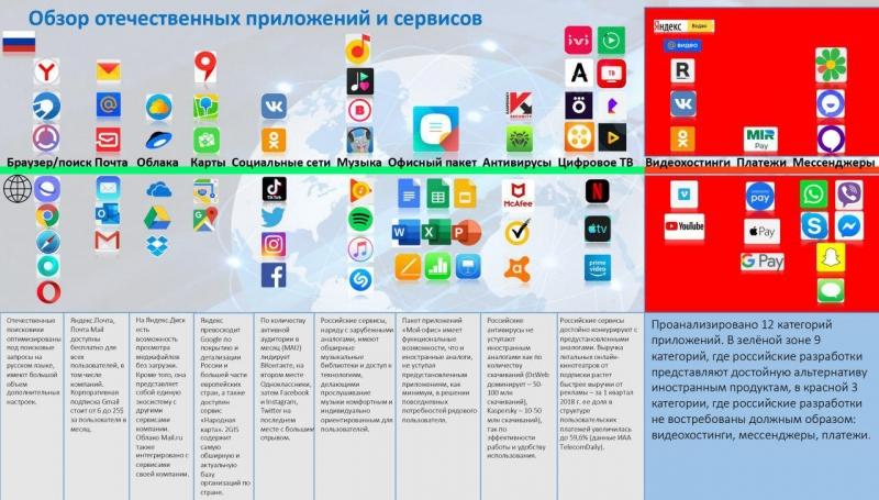 Клименко дал прогноз, при каких условиях Одноклассники заменят Facebook в смартфонах