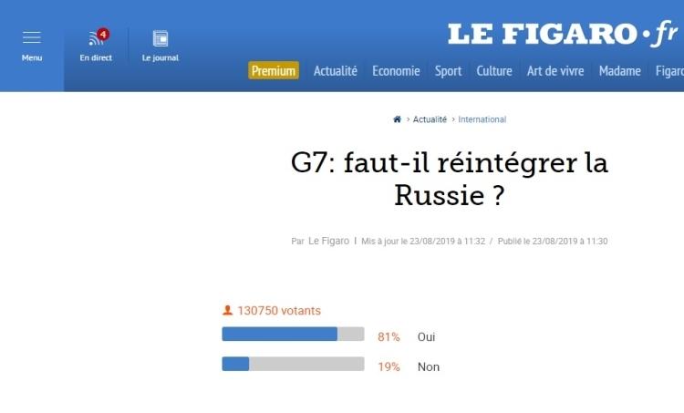 Опрос Le Figaro показал, что французы выступают за возвращение России в G7